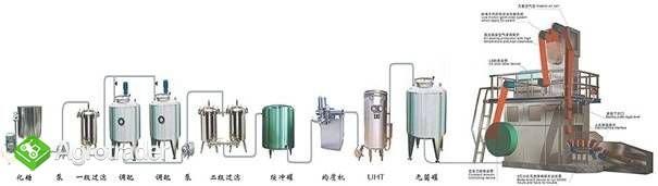 Mała linia produkcji soku pakowanego ekologicznego - zdjęcie 2